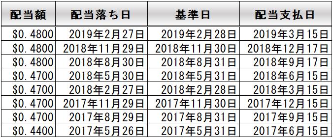 f:id:kakusala:20190301175400p:plain