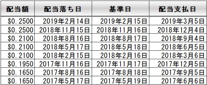 f:id:kakusala:20190318122918p:plain