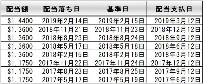 f:id:kakusala:20190320200816p:plain