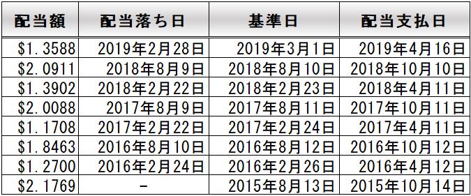 f:id:kakusala:20190320210350p:plain