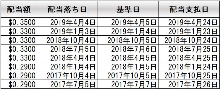 f:id:kakusala:20190331221255p:plain