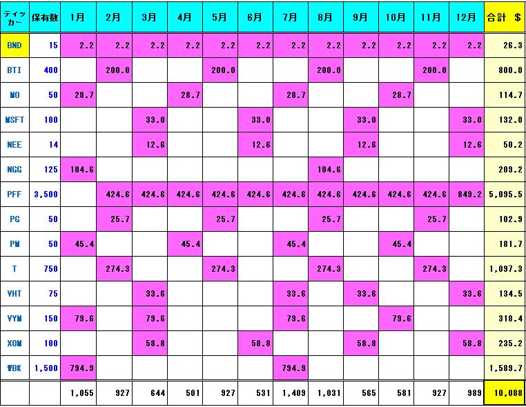 f:id:kakusala:20190401181259p:plain