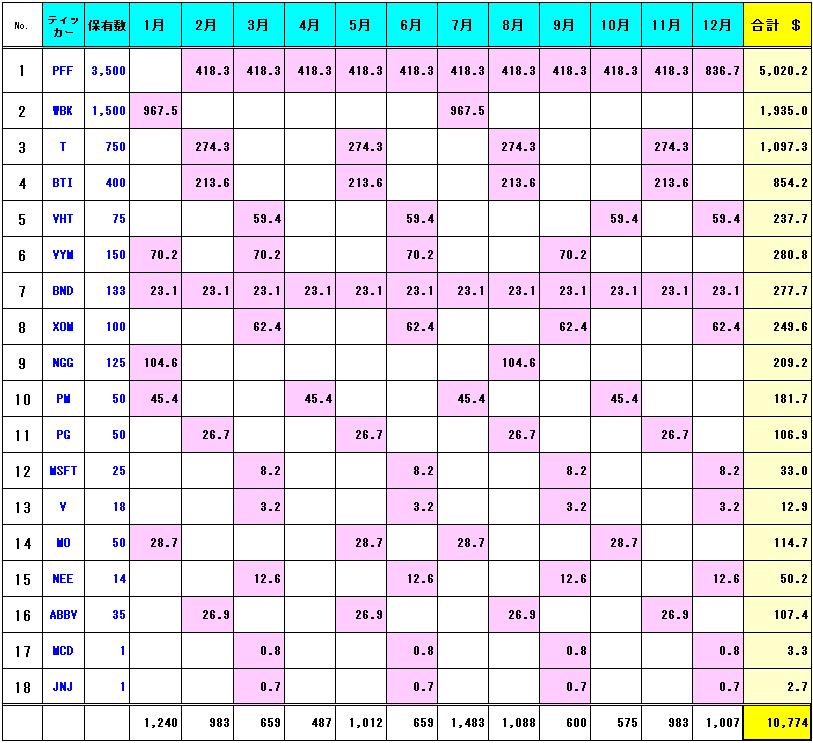 f:id:kakusala:20191001162123p:plain