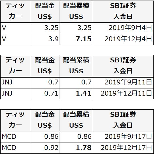 f:id:kakusala:20191229002628p:plain