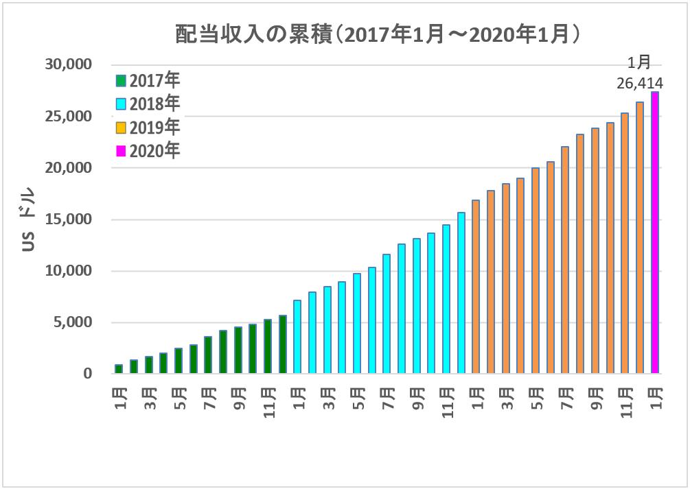f:id:kakusala:20200117223633p:plain