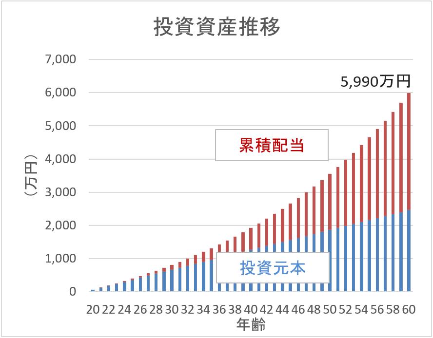 f:id:kakusala:20200118172309p:plain