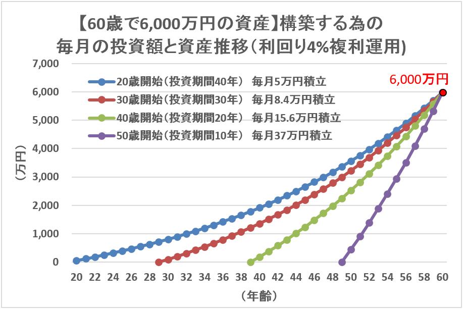 f:id:kakusala:20200120095054p:plain