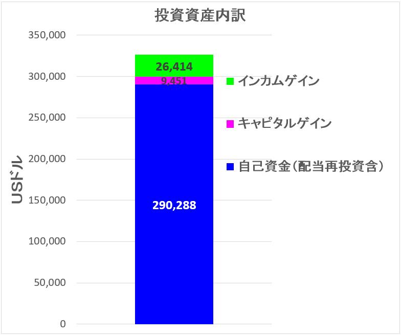 f:id:kakusala:20200124084148p:plain