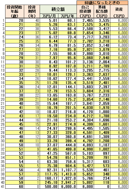 f:id:kakusala:20200206170412p:plain