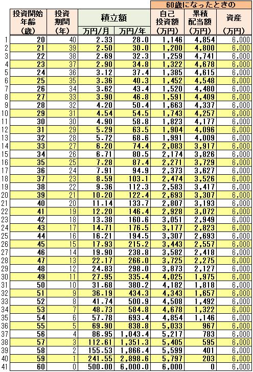 f:id:kakusala:20200206170430p:plain