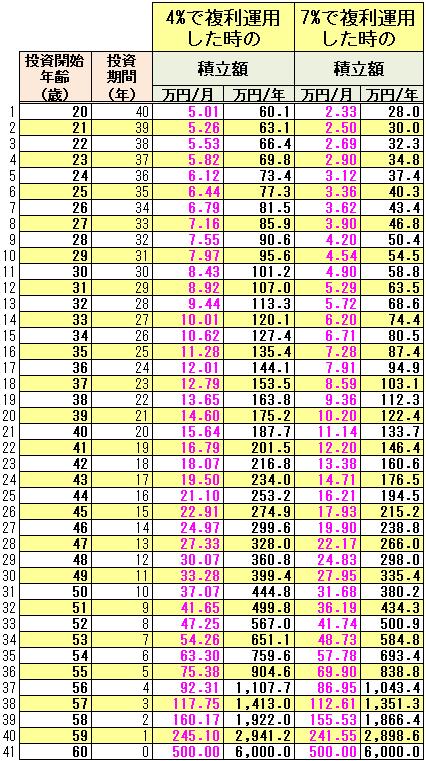 f:id:kakusala:20200206175408p:plain
