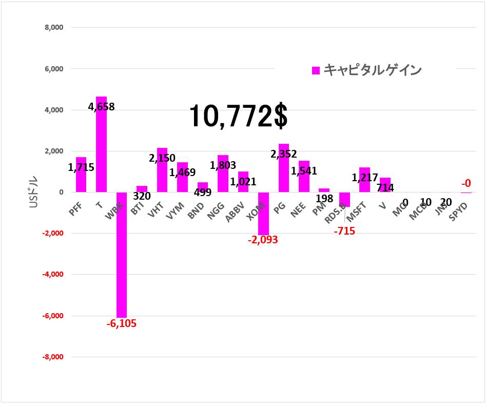 f:id:kakusala:20200215192947p:plain