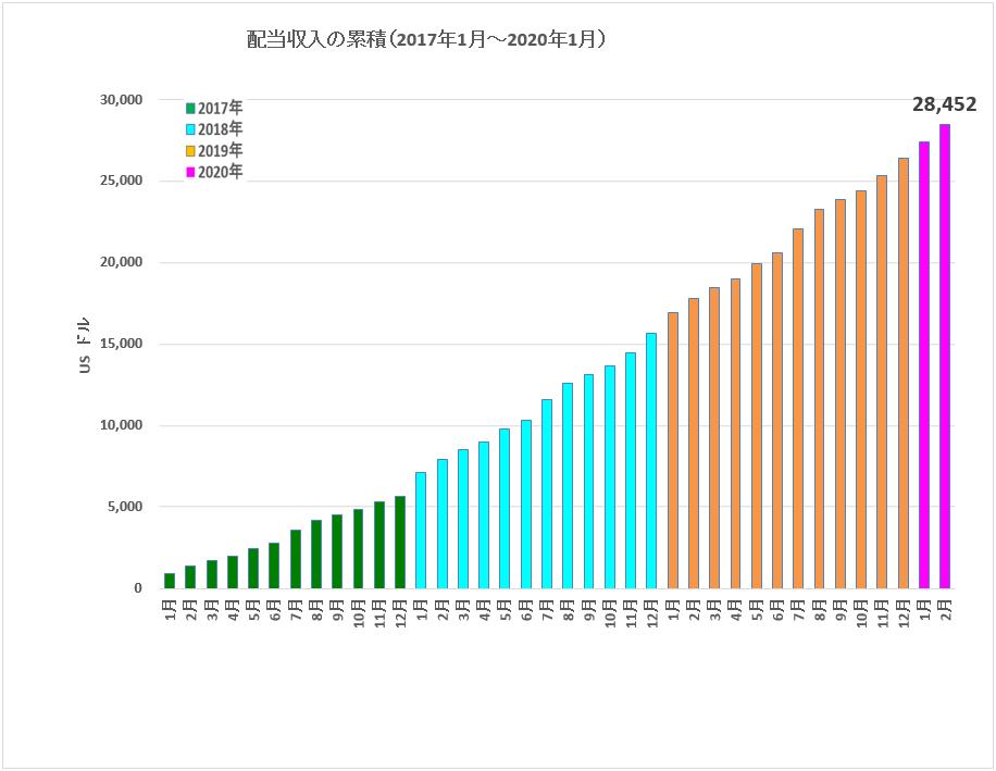 f:id:kakusala:20200220084609p:plain