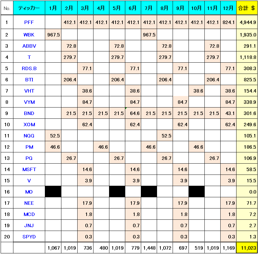 f:id:kakusala:20200220084640p:plain