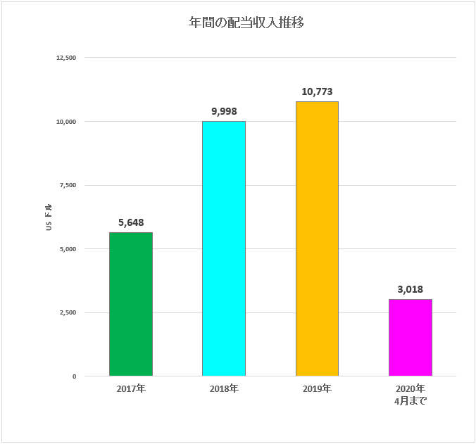 f:id:kakusala:20200430180058p:plain