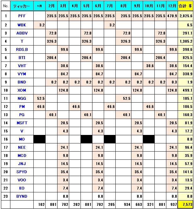 f:id:kakusala:20200430181607p:plain