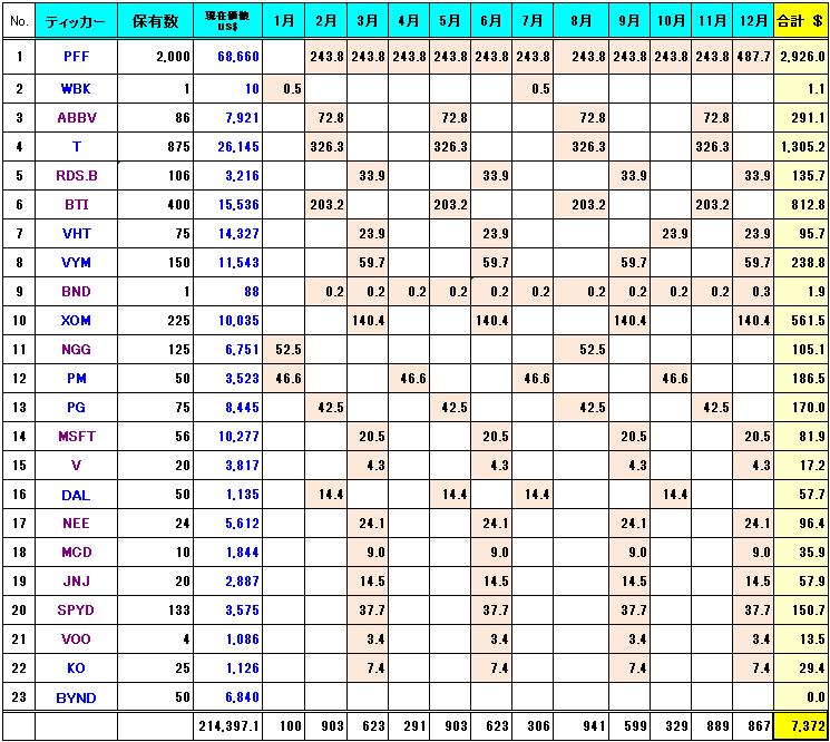 f:id:kakusala:20200524155557p:plain
