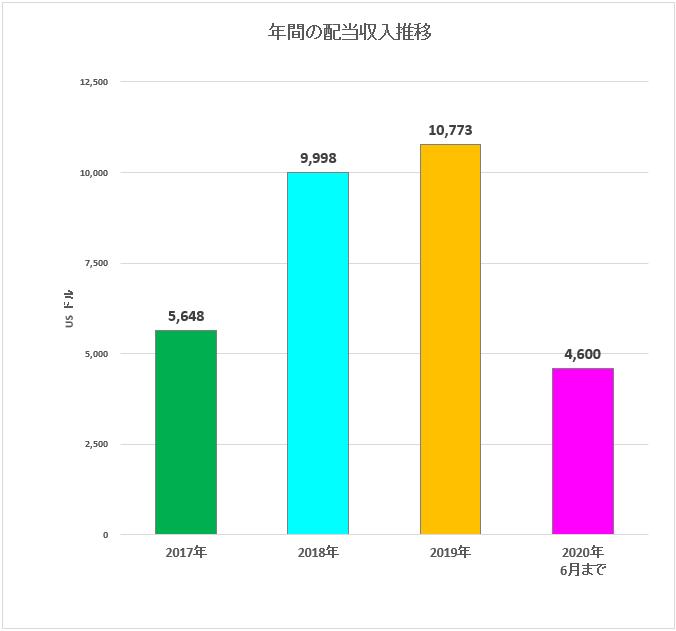 f:id:kakusala:20200628222525p:plain