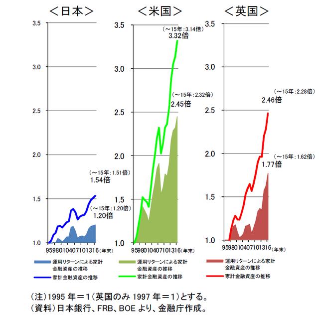 f:id:kakusanorikiri:20181004094635p:plain