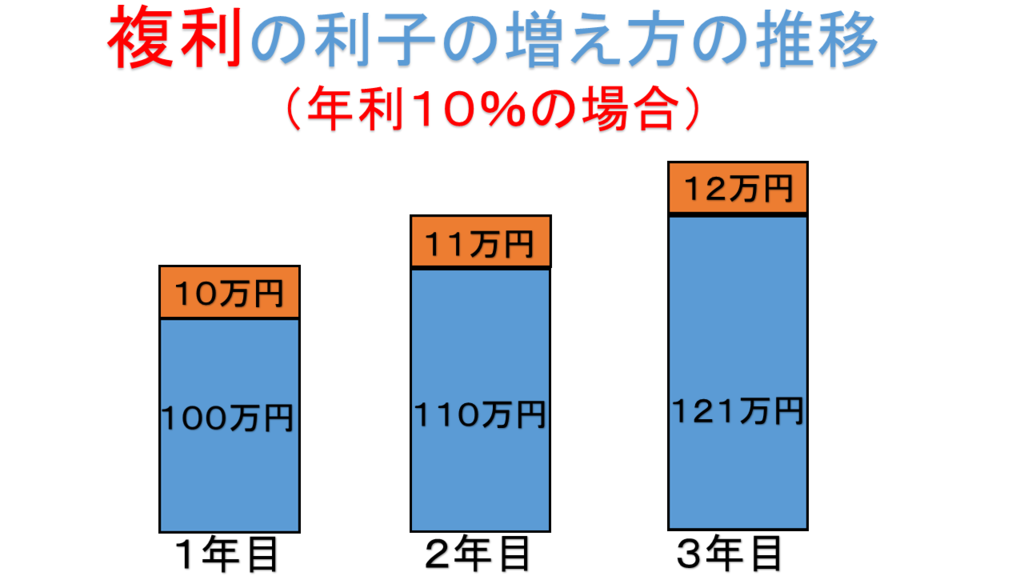 f:id:kakusanorikiri:20181109112650p:plain