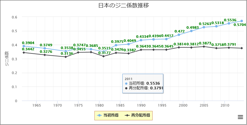 f:id:kakusanorikiri:20181119232527p:plain