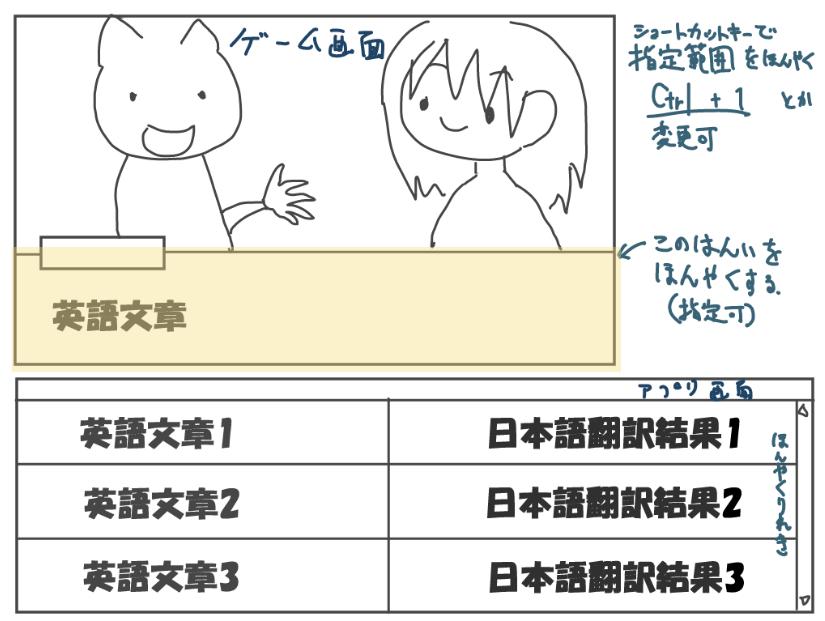 f:id:kakusuke98:20190711173207p:plain