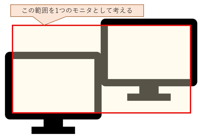 f:id:kakusuke98:20190811230534p:plain