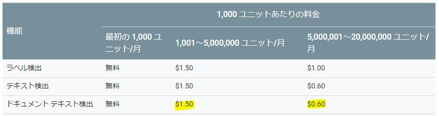 f:id:kakusuke98:20191002215609p:plain