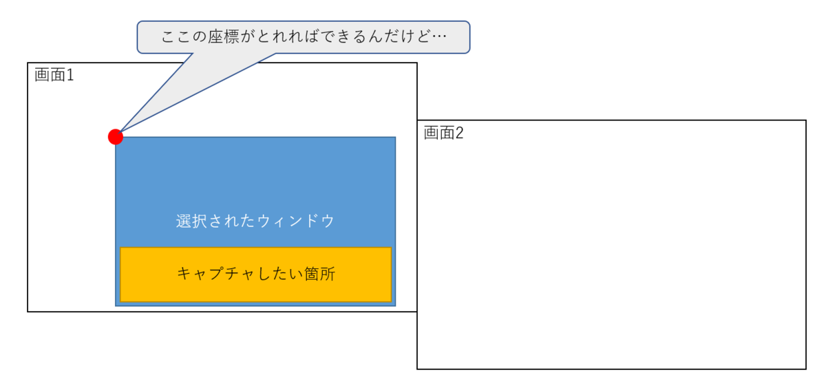 f:id:kakusuke98:20191104175856p:plain