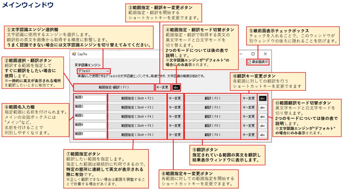 f:id:kakusuke98:20200328175440p:plain