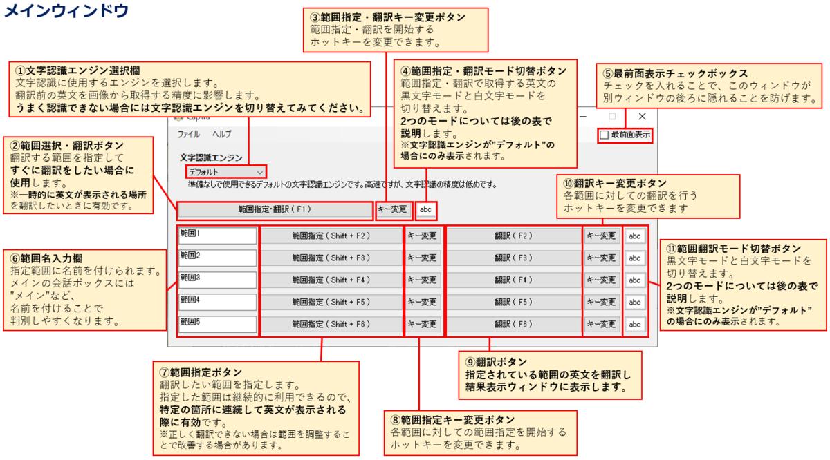 f:id:kakusuke98:20200622210655p:plain