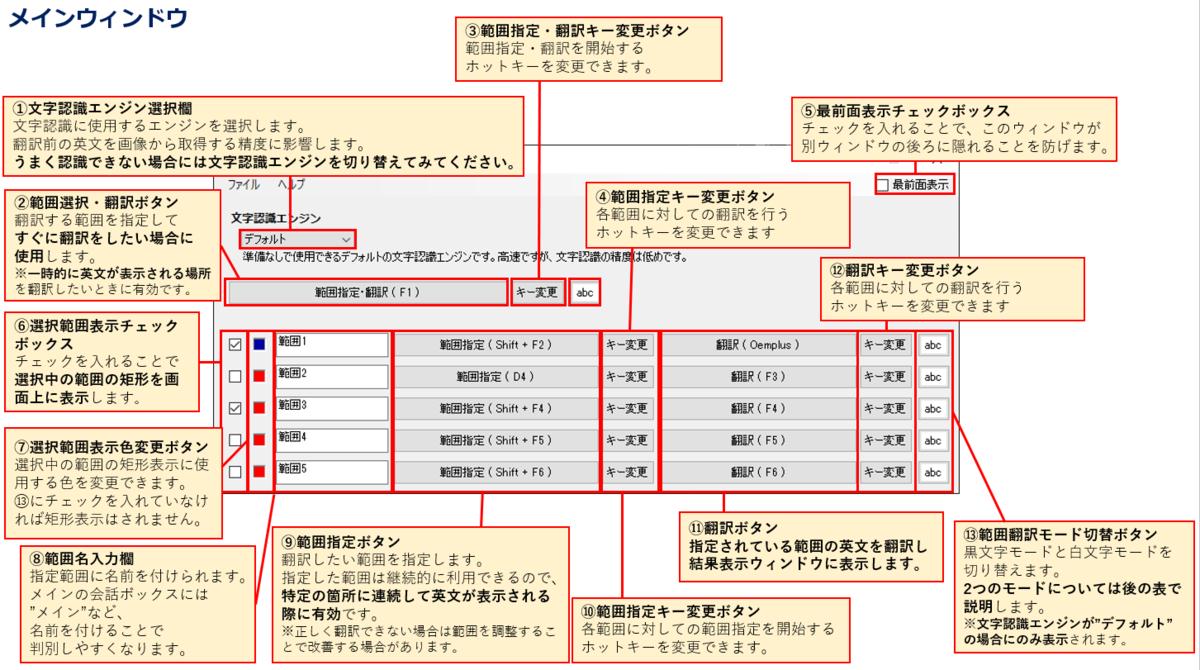 f:id:kakusuke98:20201114130108p:plain