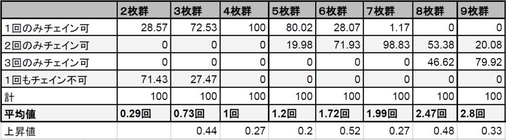 f:id:kakutakuhee:20180308021014p:plain