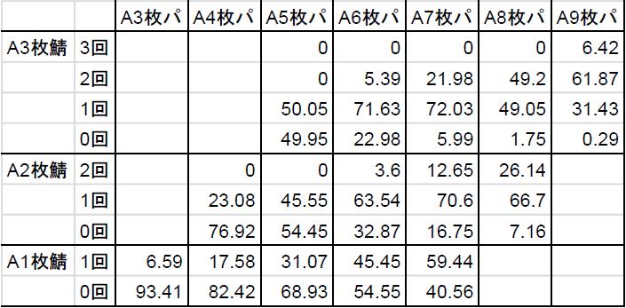 f:id:kakutakuhee:20190614165228p:plain