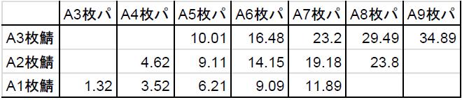 f:id:kakutakuhee:20190703105743p:plain