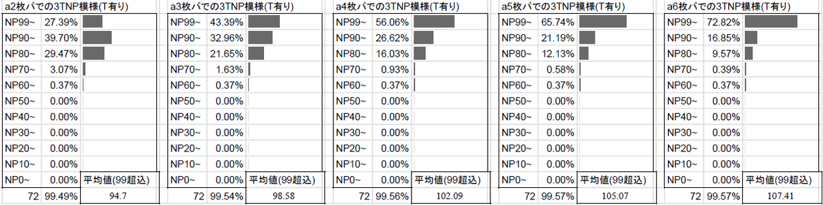 f:id:kakutakuhee:20190801143027p:plain