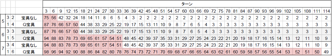 f:id:kakutakuhee:20191225205600p:plain