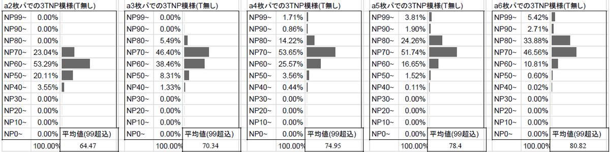 f:id:kakutakuhee:20200113174016p:plain
