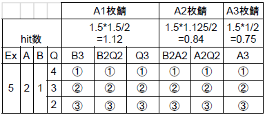 f:id:kakutakuhee:20200113175207p:plain