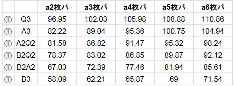 f:id:kakutakuhee:20200113182739p:plain