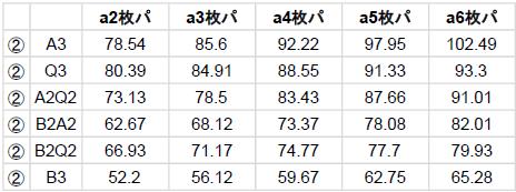 f:id:kakutakuhee:20200113182754p:plain