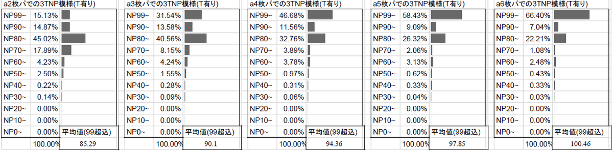 f:id:kakutakuhee:20200118164149p:plain