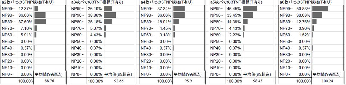 f:id:kakutakuhee:20200118164349p:plain
