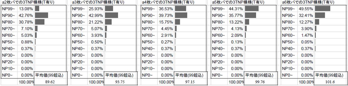 f:id:kakutakuhee:20200119012140p:plain