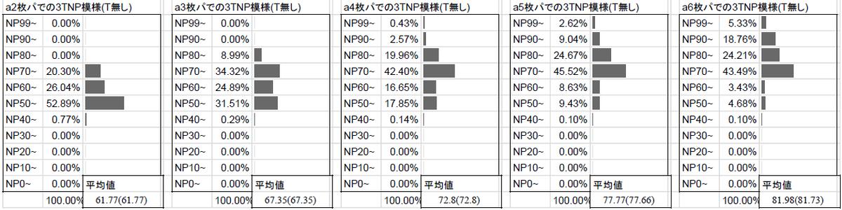 f:id:kakutakuhee:20200125200129p:plain