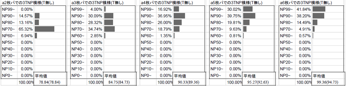 f:id:kakutakuhee:20200125201420p:plain