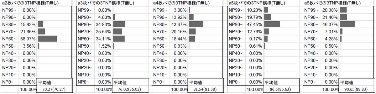 f:id:kakutakuhee:20200125201540p:plain