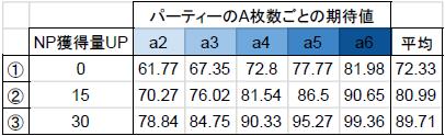 f:id:kakutakuhee:20200125203127p:plain
