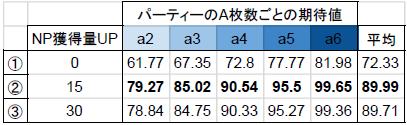 f:id:kakutakuhee:20200125203149p:plain