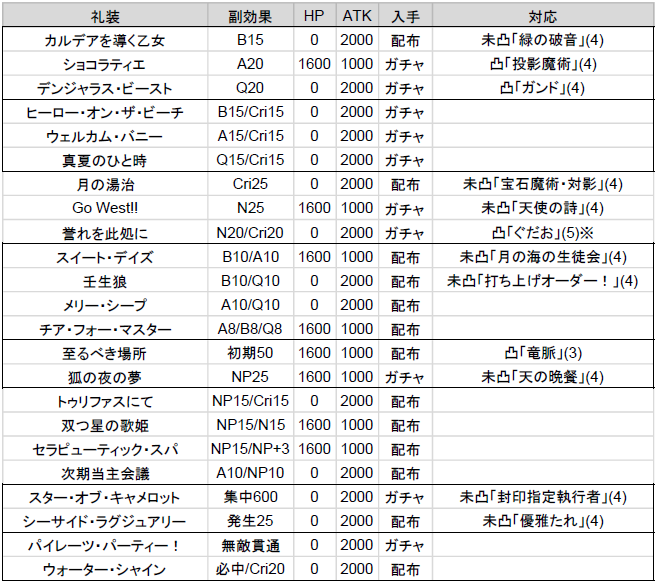 f:id:kakutakuhee:20200126191118p:plain